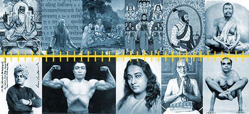 história do yoga - linha do tempo